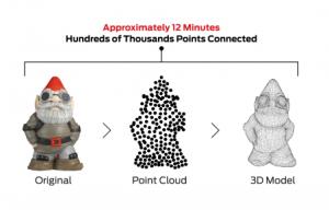 makerbot_gnome_model